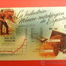 Postales: POSTAL ,INSTITUTO NACIONAL DE ESTADISTICA-1949 -SIN CIRCULAR. Lote 19607133