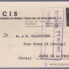 Postales: TARJETA POSTAL DE PUBLICIDAD DE FICIS. BARCELONA. Lote 13838140