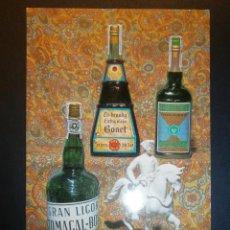 Postales: DESTILERIAS BONET, SANT FELIU DE GUIXOLS, AÑO 1970. POSTAL CIRCULADA CON SELLO. Lote 39927163