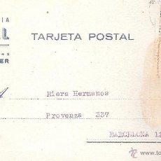 Postales: TARJETA POSTAL COMERCIAL BALAGUER LIBRERIA VALL AÑO 1942. Lote 40845055