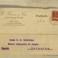 Postales: TARJETA POSTAL DE HELVETIA AÑOS 30 PUBLICITARIA DESTINO ZARAGOZA . Lote 47262839