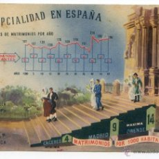 Postales: LA NUPCIALIDAD EN ESPAÑA. PRESIDENCIA DEL GOBIERNO. INSTITUTO NACIONAL DE ESTADÍSTICA. Lote 51189578