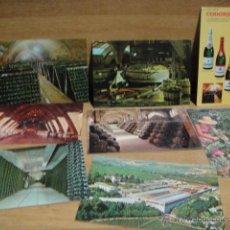 Postales: POSTALES PUBLICITARIAS DE CODORNIU - EDICION DE 1976. Lote 54532776