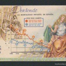 Postales: DESCIENDE LA MORTALIDAD INFANTIL EN ESPAÑA 1903-1951, ESTADISTICA.SIN CIRCULAR.. Lote 57838883
