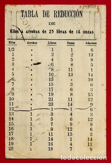 Postales: POSTAL PUBLICITARIA, PUBLICIDAD PAPEL DE FUMAR PERRO CHICO , ORIGINAL, P84500E - Foto 2 - 65777310