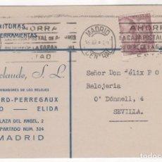 Postales: TARJETA POSTAL PUBLICITARIA GROSCLAUDE :DISTRIBUIDOR DE RELOJES . MADRID 1946. Lote 81611204