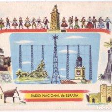 Postales: POSTAL PUBLICITARIA RADIO NACIONAL DE ESPAÑA, MADRID. NO CIRCULADA (AÑOS 50). Lote 90668635