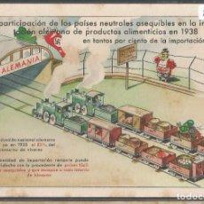 Postales: POSTAL ALEMANA II GUERRA MUNDIAL - IMPORTACIÓN DE PRODUCTOS DE PAISES NEUTRALES - P22523. Lote 96104303
