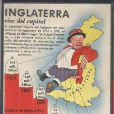 Postales: POSTAL ALEMANA II GUERRA MUNDIAL - INGLATERRA VIVE DEL CAPITAL - P22522. Lote 96104379