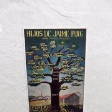 Postales: POSTAL DE PUBLICIDAD HIJOS DE JAIME PUIG DESTILERIA DE LEÑAS SIN CIRCULAR HERNANI GUIPUZCOA . Lote 103786047