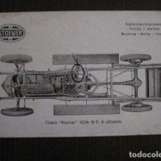 Postales: POSTAL PUBLICITARIA - COCHES - AUTOMOVILES - STOEWER - VOGEL Y MATAS - VER FOTOS - (52.155). Lote 115601331