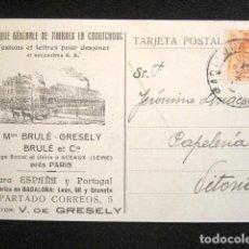 Postales: POSTAL PUBLICITARIA. PUBLICIDAD IMPRESA. FÁBRICA TIMBRE BRULÉ, BADALONA. CIRCULADA, VITORIA. 1924. Lote 124722291