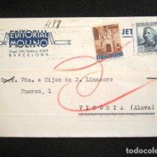 Postales: POSTAL PUBLICITARIA. PUBLICIDAD IMPRESA. EDITORIAL MOLINO, BARCELONA. CIRCULADA, VITORIA. 1936. Lote 124742619