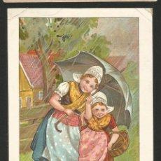 Postales: CACAO Y CHOCOLATE BENSDORP - AMSTERDAM HOLANDA - P26475. Lote 133586434