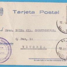 Postales: TARJETA POSTAL COMERCIAL. ECISA, VITORIA. CERÁMICA ALAVESA, SALVATIERRA. 1959. Lote 143245186