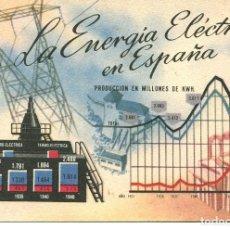 Postales: LA ENERGÍA ELÉCTRICA EN ESPAÑA. Lote 164843570