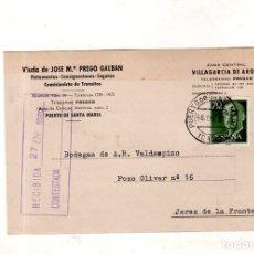 Postales: TARJETA POSTAL PUBLICITARIA. . Lote 175656112