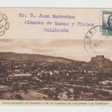 Postales: NUMULITE P0008 ISTA GENERAL DE ARNEDO FÁBRICA CALZADOS LA CADENA GIRO POSTAL CALAHORRA LA RIOJA 1937. Lote 146780574