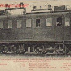 Postales: TARJETA POSTAL DE LES LOCOMOTIVES Nº 113 (SUISSE). Lote 26353458