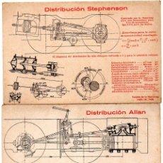Postales: PS8166 POSTALES DE ENSEÑANZA. 16 POSTALES SOBRE CONSTRUCCIÓN DE LOCOMOTORAS HANOMAG. PRINC. S. XX. Lote 156073998