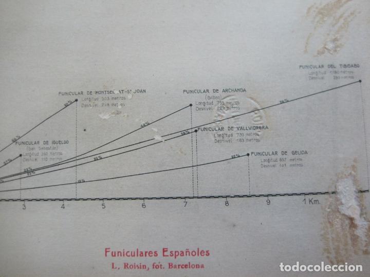 Postales: FUNICULARES ESPAÑOLES-ROISIN-POSTAL ANTIGUA-(71.289) - Foto 2 - 207238376