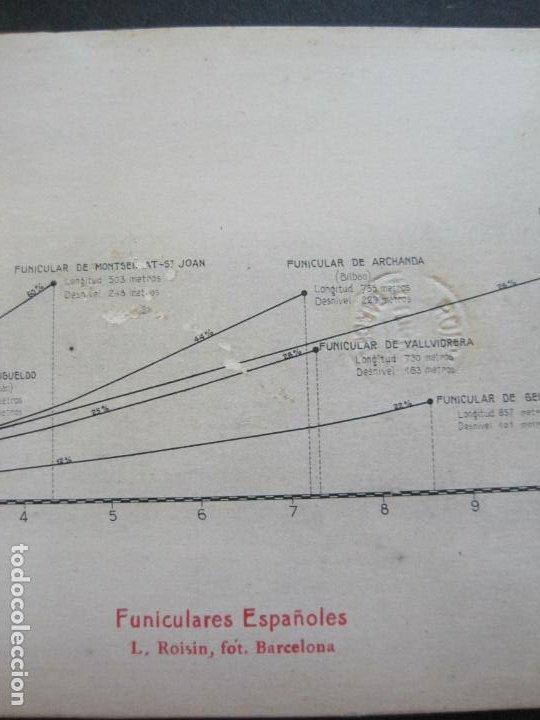 Postales: FUNICULARES ESPAÑOLES-ROISIN-POSTAL ANTIGUA-(71.289) - Foto 4 - 207238376