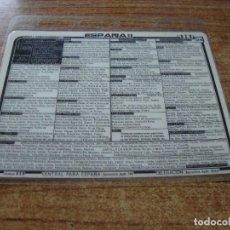 Postales: FICHA BZB ESPAÑA I. Lote 256021635