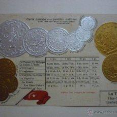 Postales: MONEDAS NACIONALES DE TURQUÍA. SIN CIRCULAR. SIN DIVIDIR. Lote 49594683