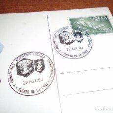 Postales: POSTAL PRIMER DÍA DE CIRCULACIÓN ASOCIACIÓN FARMACÓLOGOS 29 MAYO 1980 PUERTO DE LA CRUZ. TENERIFE. Lote 110076063