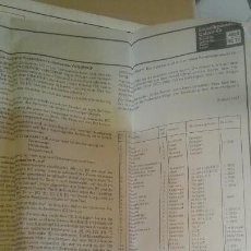 Radio Control: PLANOS Y CAJA DE AVION AEROMODELISMO AÑO 1966-GRAUPNER REF.4623. Lote 166610382