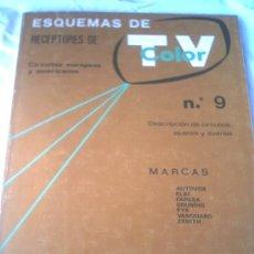 Radios antiguas: ESQUEMAS DE RECEPTORES TV COLOR - 1978. Lote 25386403