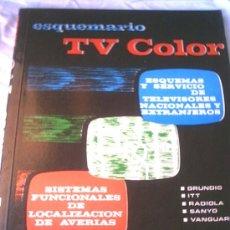 Radios antiguas: ESQUEMAS DE RECEPTORES TV COLOR - 1975. Lote 27571593