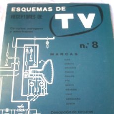 Radios antiguas: ESQUEMAS DE RECEPTORES TV - 1977. Lote 25470159