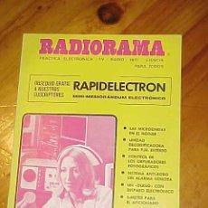 Radios antiguas: RADIORAMA Nº 114. MAYO 1977. *. Lote 14601445