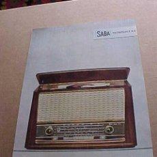 Radios antiguas: SABA PHONOSUPER 8 - U. DIPTICO INFORMATIVO EN CUATRO IDIOMAS. . Lote 19264534