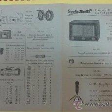 Radios antiguas: REPUESTOS;SAETA RADIO.(BARCELONA,SARRIA)HOJA DE CATALOGO POR LOS DOS LADOS. Lote 29584763