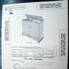 Radios antiguas: DOCUMENTACION TECNICA RADIO TOCADISCOS HOFFMAN MOD. B807-M807-SP807-W807-B8006-M8006-SP8006 Y W8006. Lote 31882513