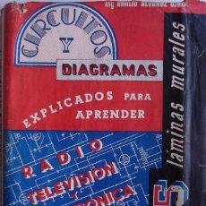 Radios antiguas: CIRCUITOS Y DIAGRAMAS EXPLICADOS PARA APRENDER RADIO, TELEVISION Y ELECTRONICA. Lote 32839875