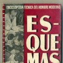 Radios antiguas: DARKNESS : ESQUEMAS Nº 9 (BRUGUERA, 1948). Lote 44386424