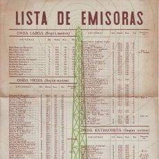 Radios antiguas - LISTA DE EMISORAS DE RADIO. - 38758367