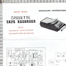 Radios antiguas: CATALOGO CASSETTE-TAPE RECORDER GRONINGEN.. Lote 41220794