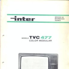 Radios antiguas: MANUAL DE SERVICIO INTER - MODELO TVC 477 COLOR MODULAR . Lote 45648634