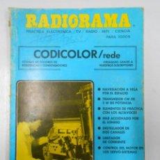 Radios antiguas: REVISTA RADIORAMA N° 141- 142 - TDK7. Lote 46301742