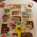Radios antiguas: CARTEL, POSTER RADIO TELEFUNKEN AÑO 1958 A TODO COLOR. Lote 58251248