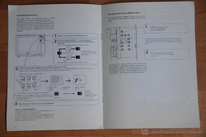 manual de instrucciones del televisor tv sony t comprar cat logos rh todocoleccion net manual de instrucciones television manual de instrucciones television