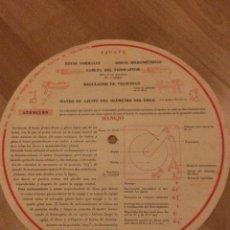 Radios antiguas: INSTRUCCIONES CAMBIADISCOS TOCADISCOS PHILIPS 2508. Lote 69776809