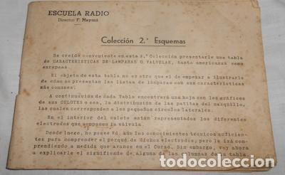 FOLLETO ESCUELA DE RADIO, COLECCIÓN 2ª, ESQUEMAS, POR F. MAYMÓ (Radios, Gramófonos, Grabadoras y Otros - Catálogos, Publicidad y Libros de Radio)