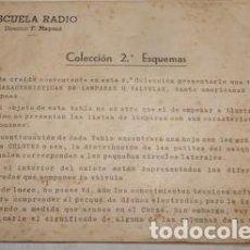 Radios antiguas: FOLLETO ESCUELA DE RADIO, COLECCIÓN 2ª, ESQUEMAS, POR F. MAYMÓ. Lote 75035467