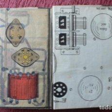 Radios antiguas: LOTE DE 42 LIBROS DE RADIOTECNIA DE R.J. DARKNESS. Lote 81087600