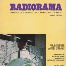 Radios antiguas: RADIORAMA Nº 29 - ABRLI 1970. Lote 82871228